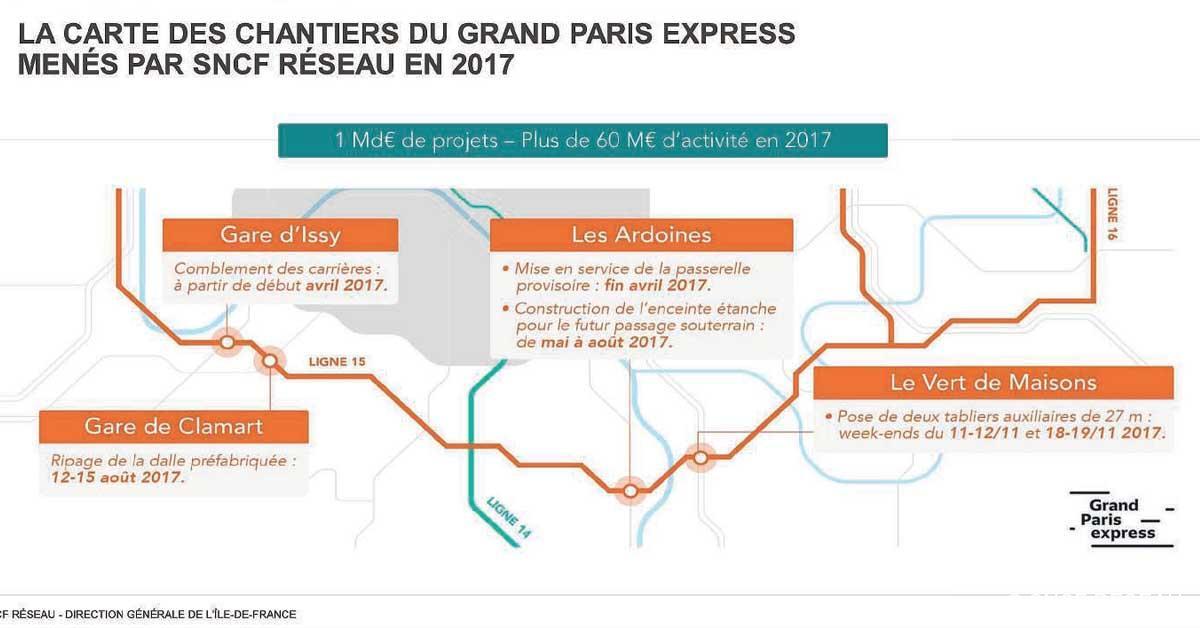 © SNCF RESEAU