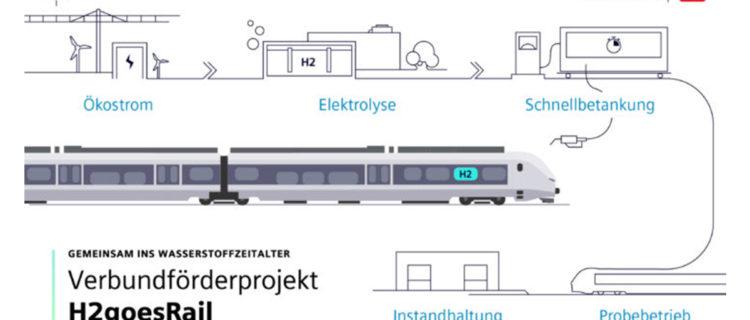 © Siemens Mobility