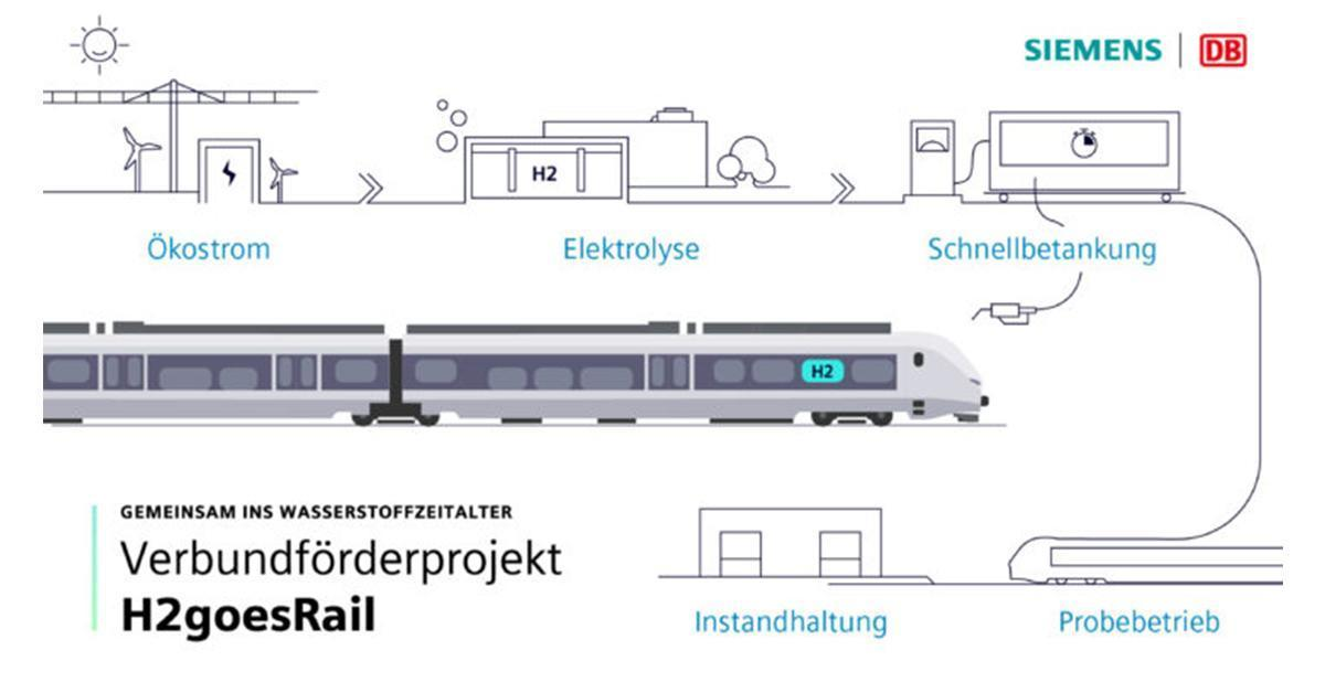 © Siemens Mobility